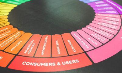 A kiadványszerkesztés marketing célból - 3 Mangó